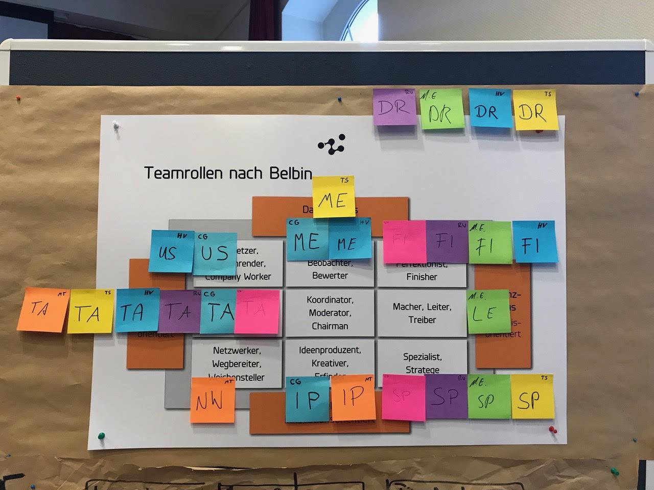 Commasoft Workshop Teamrollen